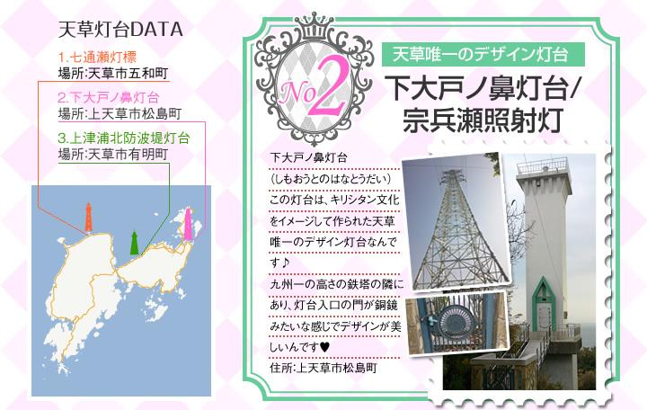 No.2 下大戸ノ鼻灯台/宗兵瀬照射灯