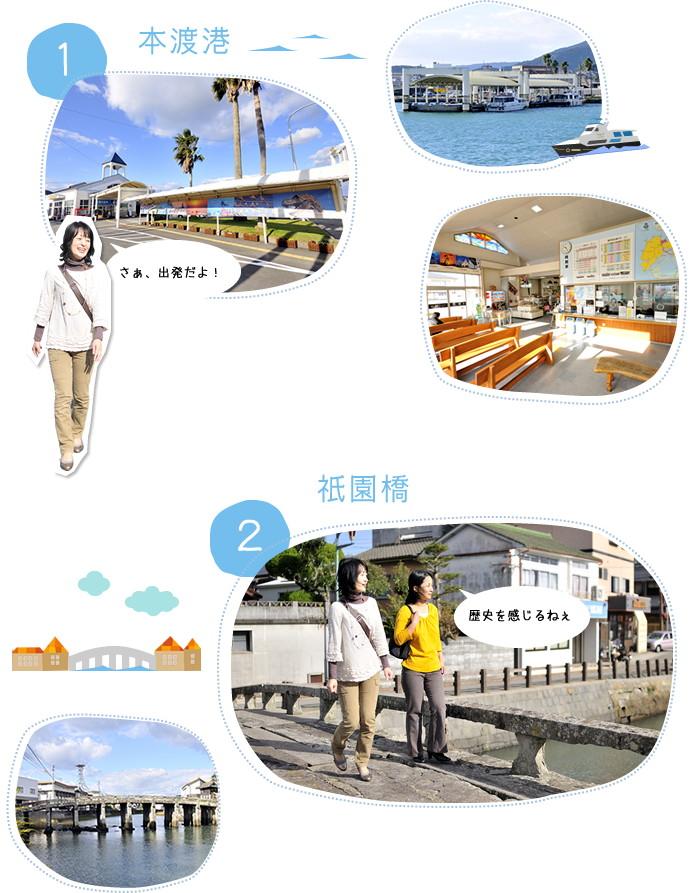 1.本渡港 2.祇園橋
